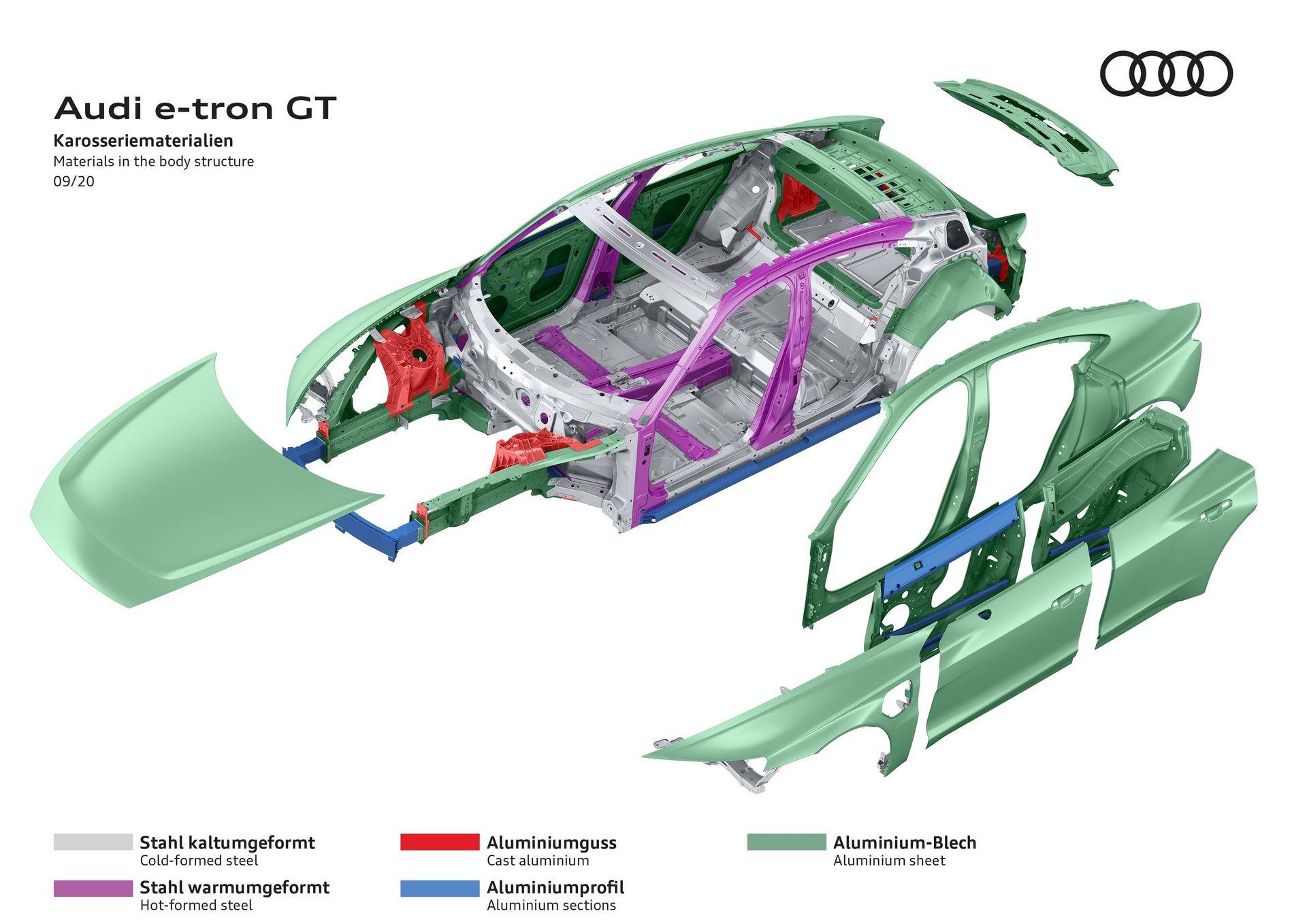 Audi-e-tron-GT-49