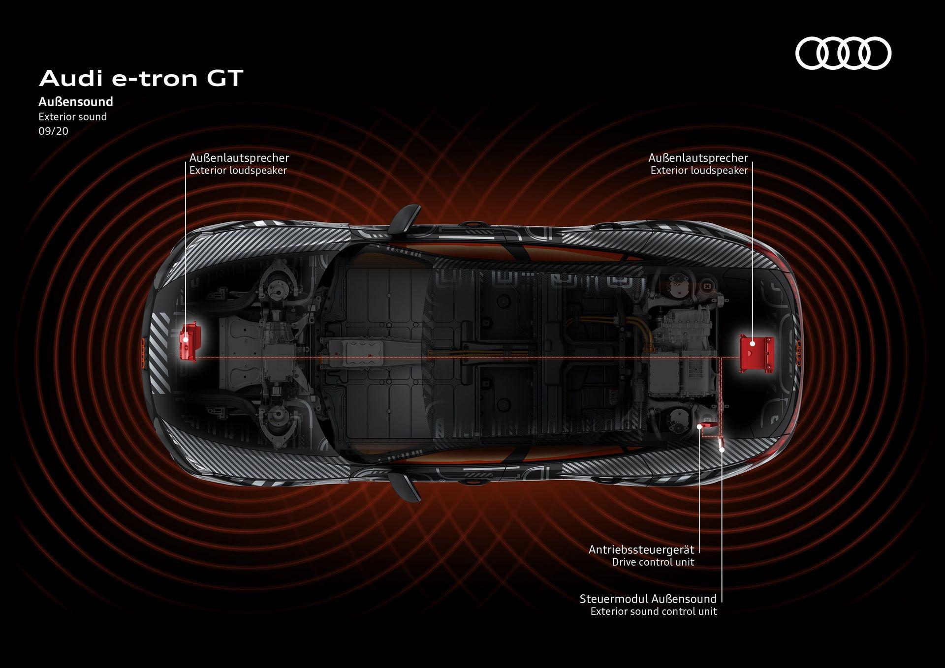 Audi-e-tron-GT-50