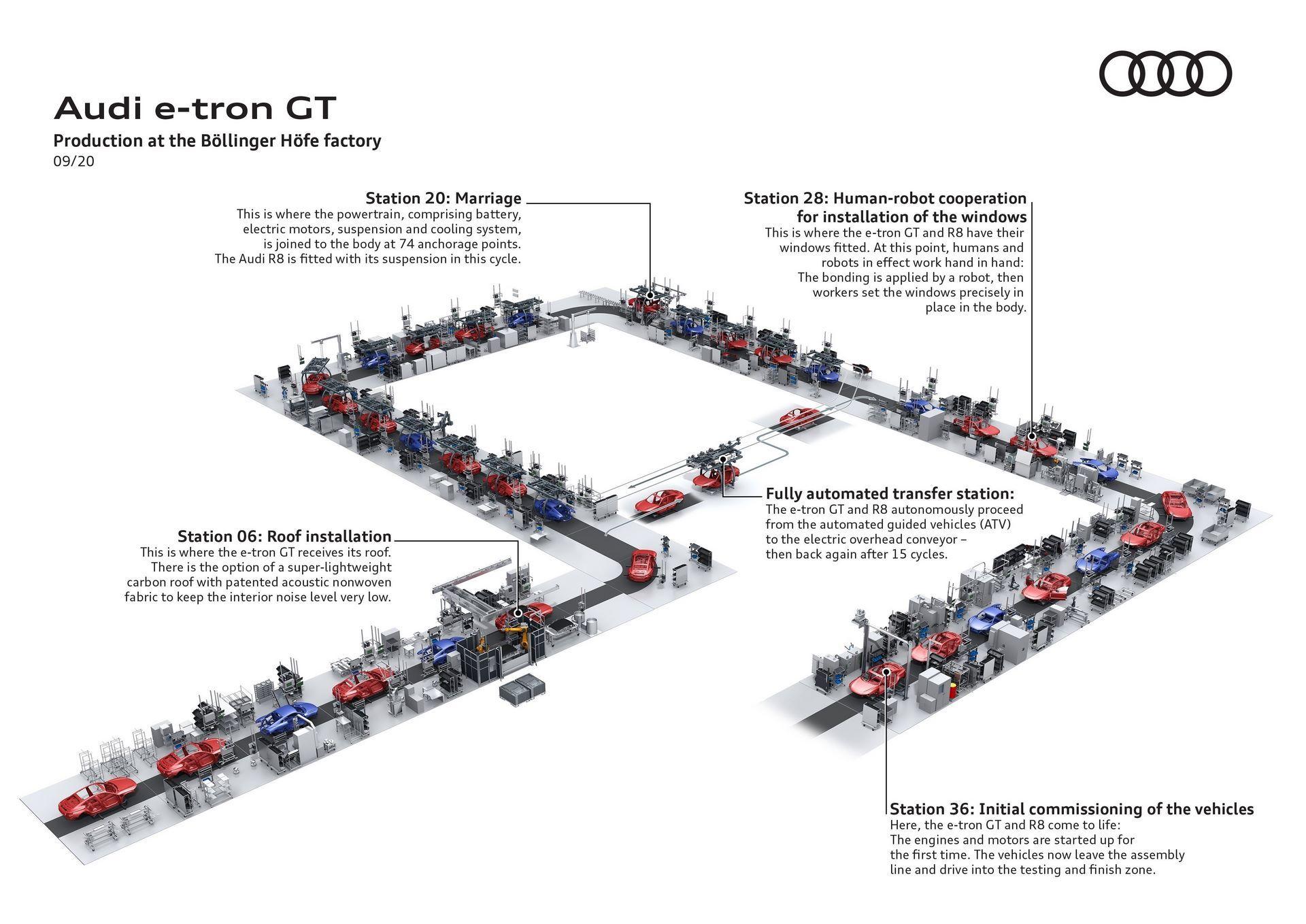 Audi-e-tron-GT-96