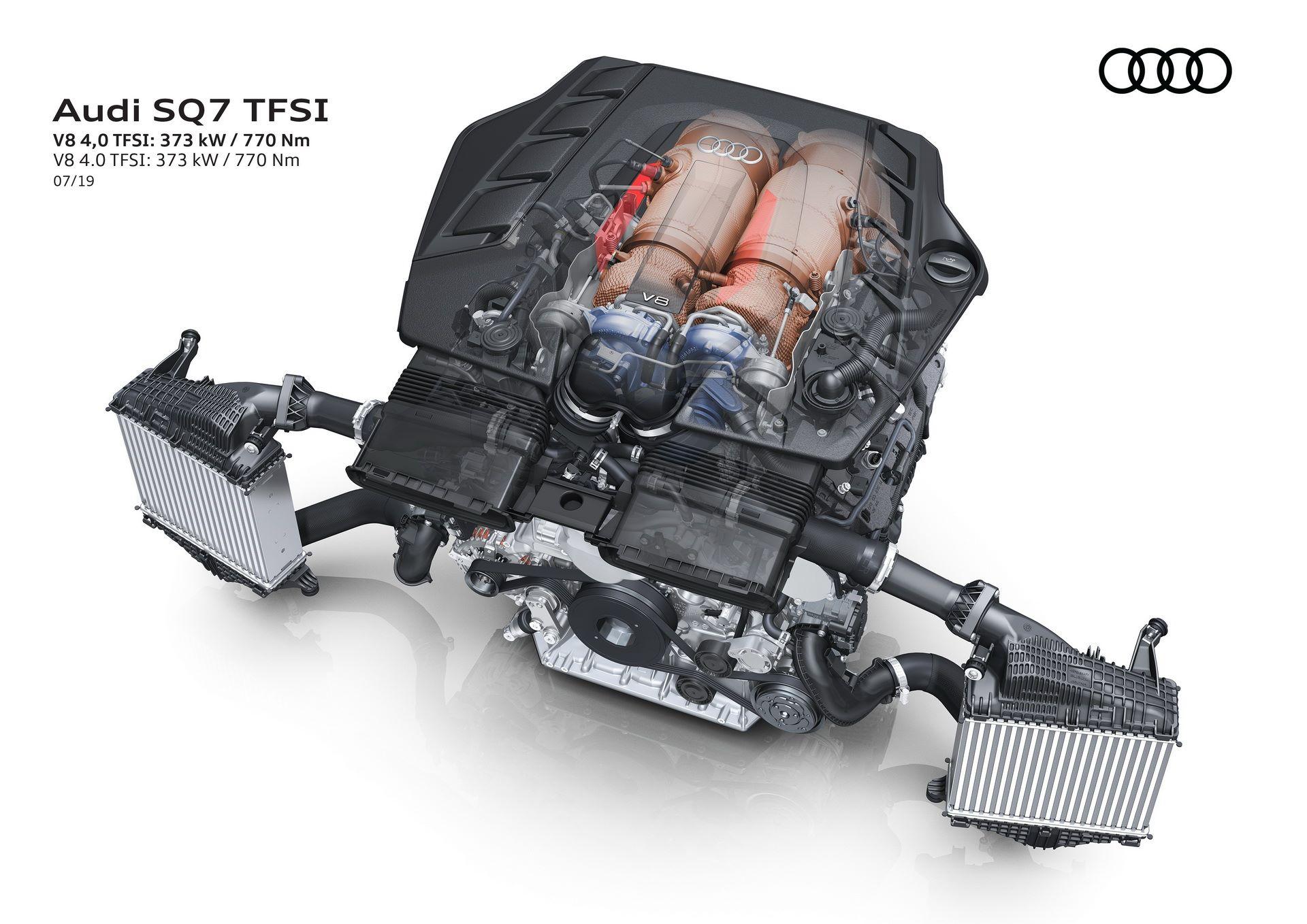 audi-sq7-sq8-v8-tfsi-engine-66