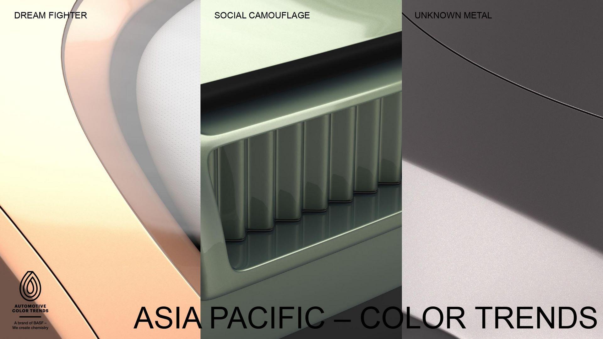 BASF-Automotive-Color-Trends-2020-2021-13