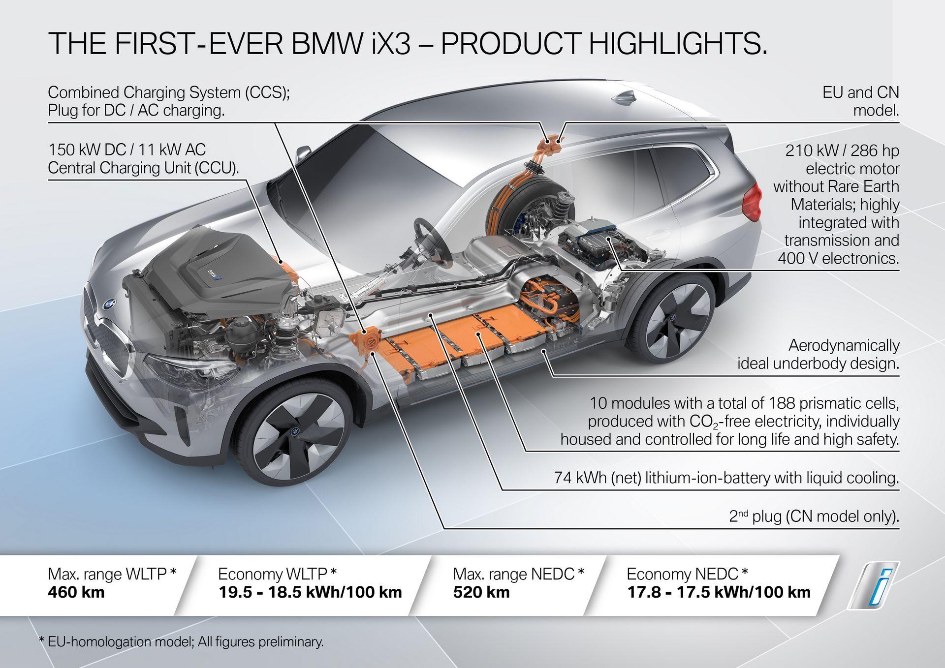 BMW-iX3-53