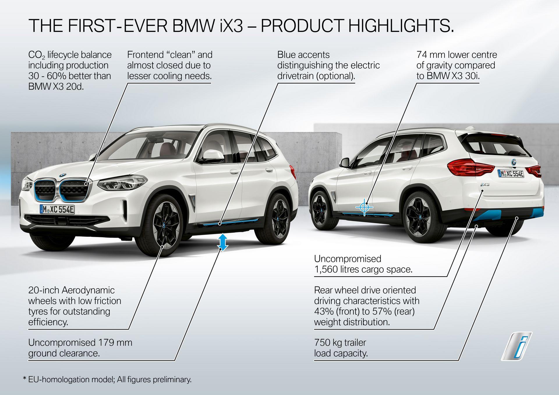 BMW-iX3-54