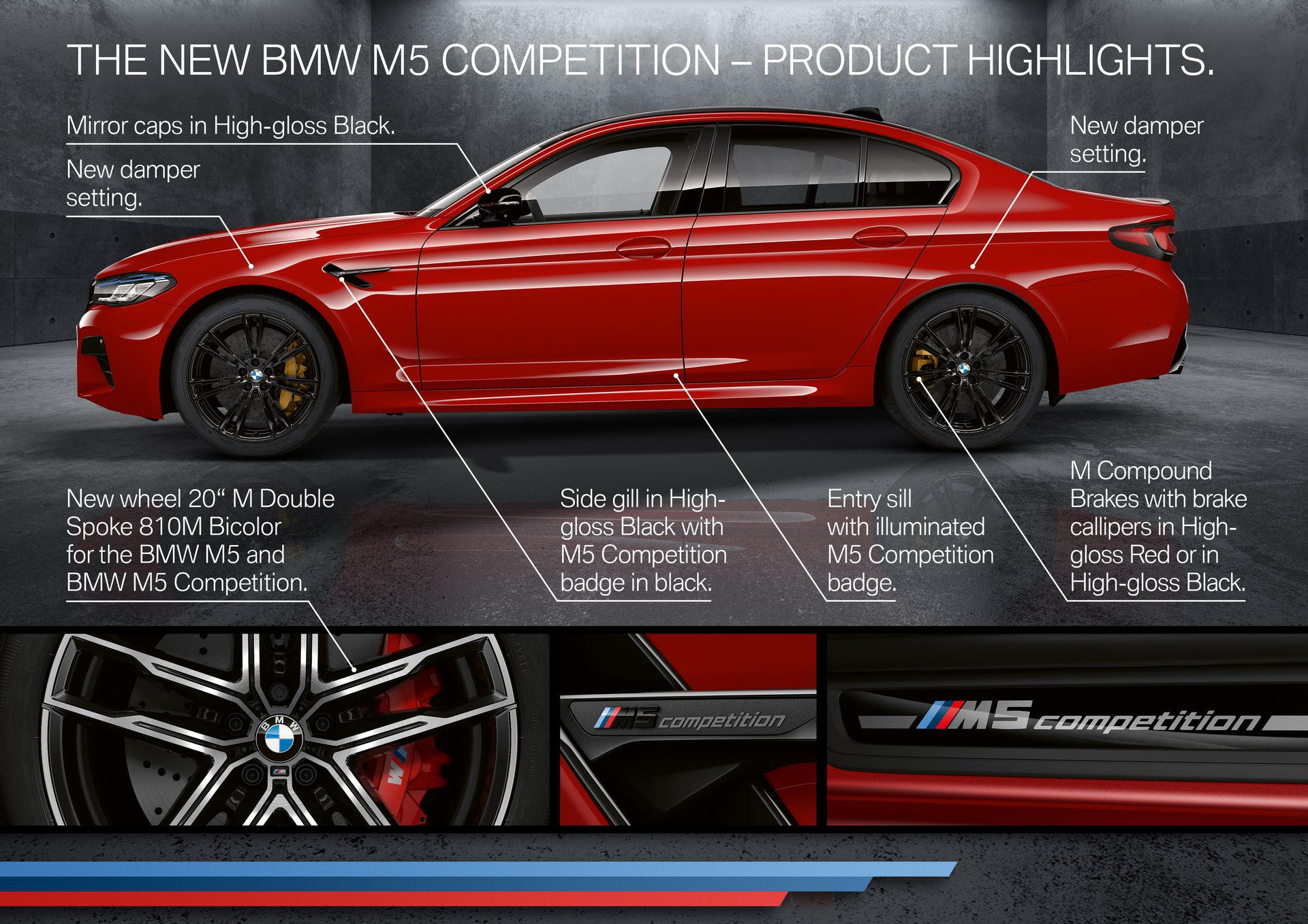 BMW-M5-and-BMW-M5-Competition-facelift-2020-101