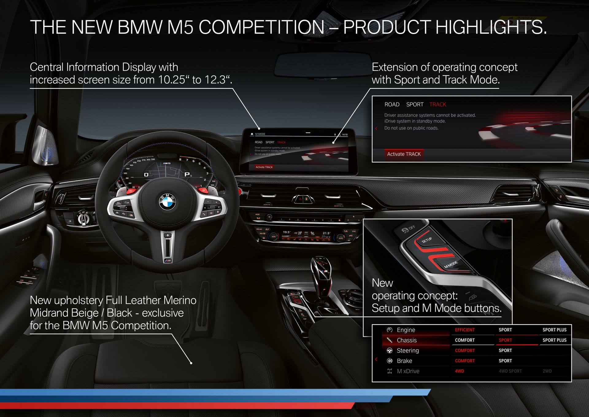 BMW-M5-and-BMW-M5-Competition-facelift-2020-99