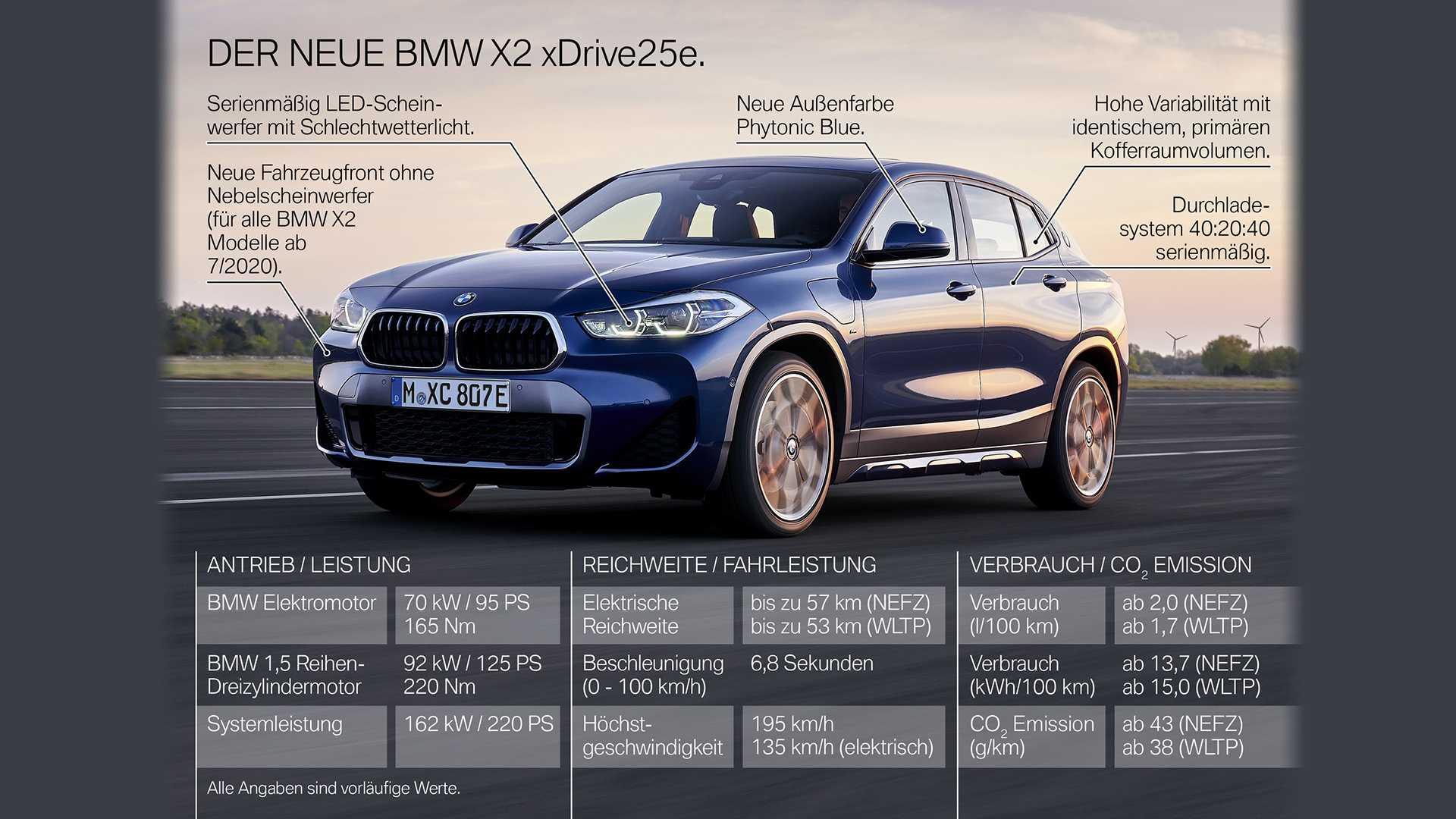 bmw-x2-xdrive25e-2020-35