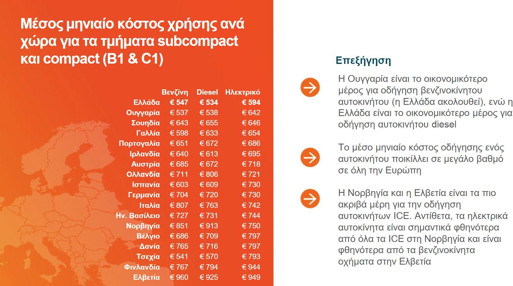 Car-Cost-Index-2020-14