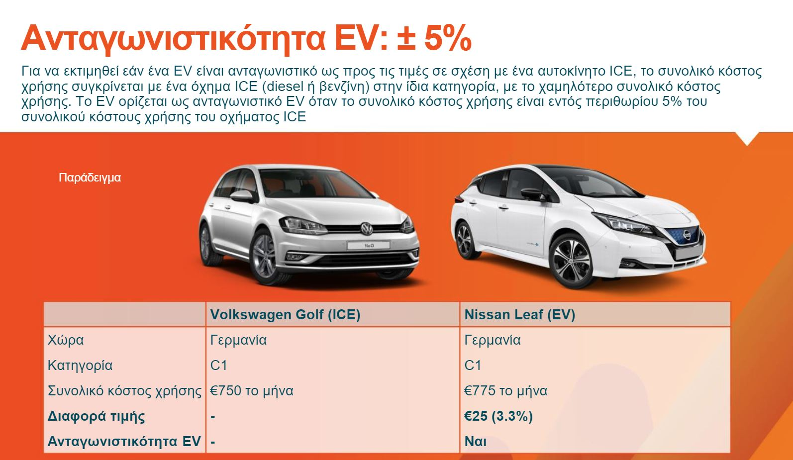 Car-Cost-Index-2020-15