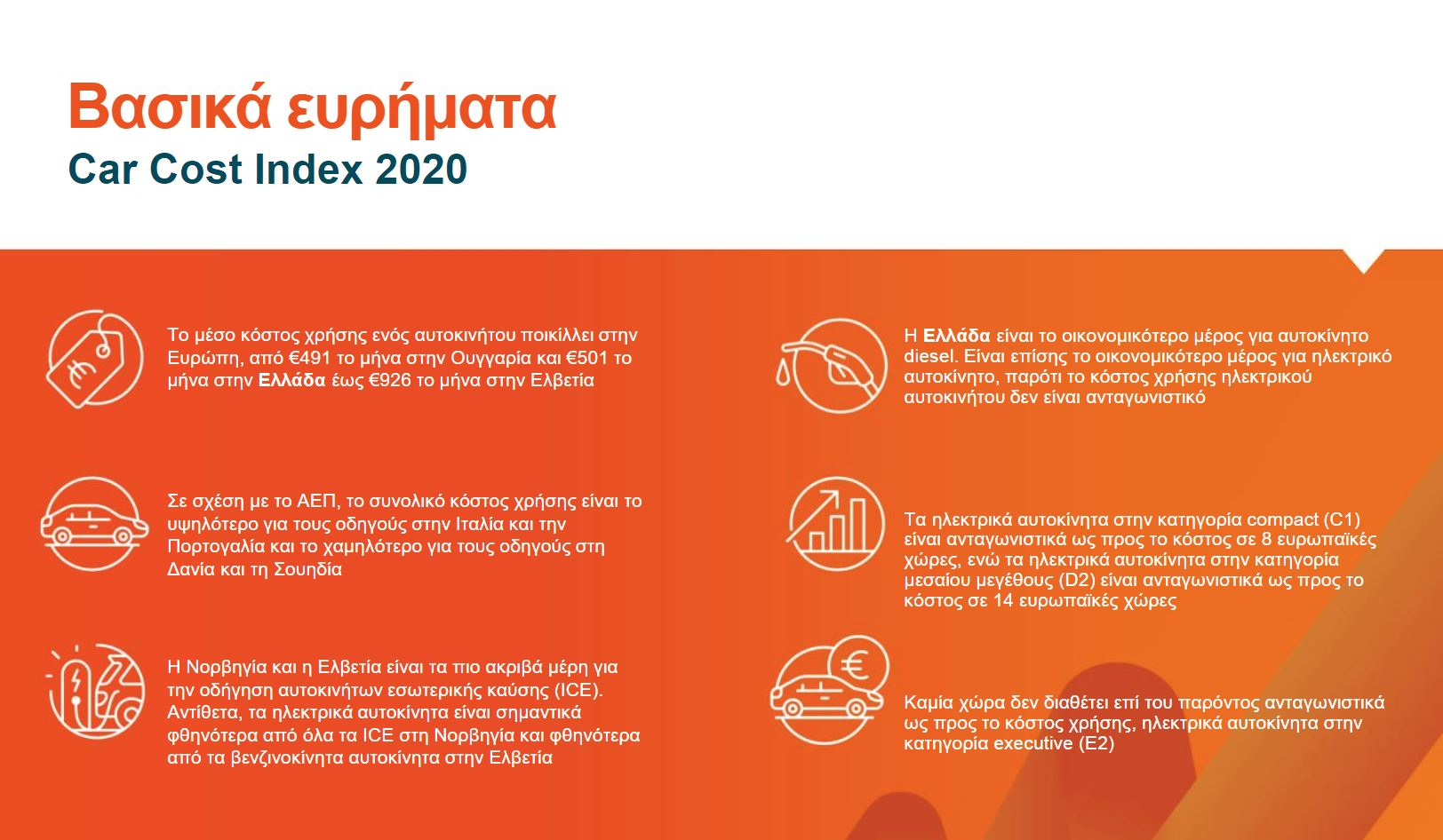 Car-Cost-Index-2020-3