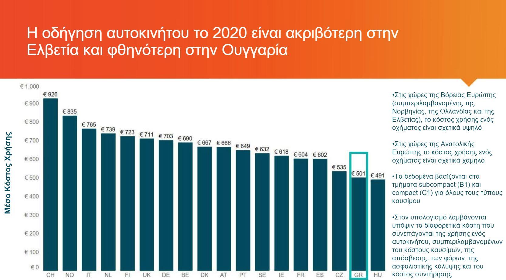 Car-Cost-Index-2020-4