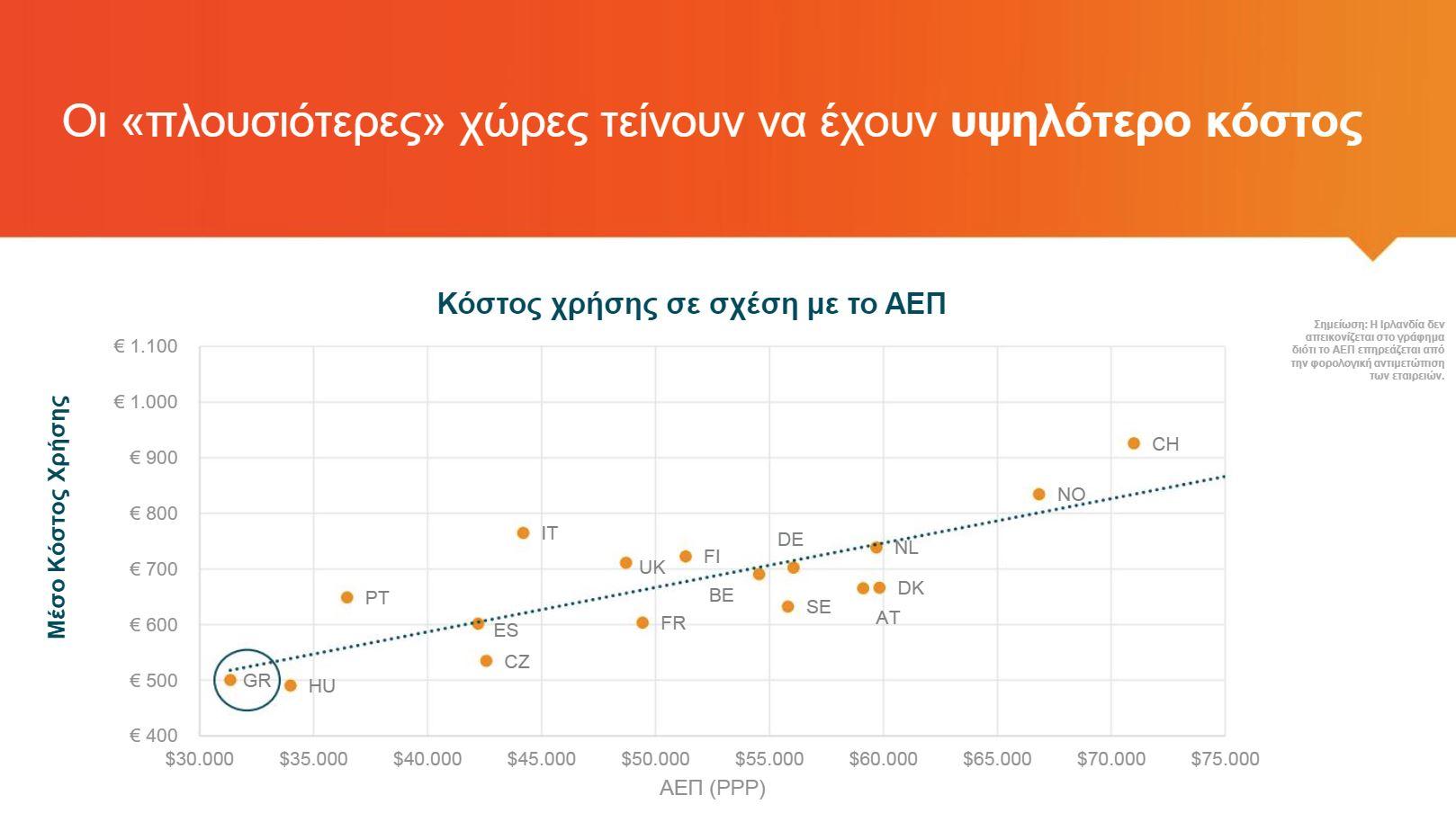 Car-Cost-Index-2020-6