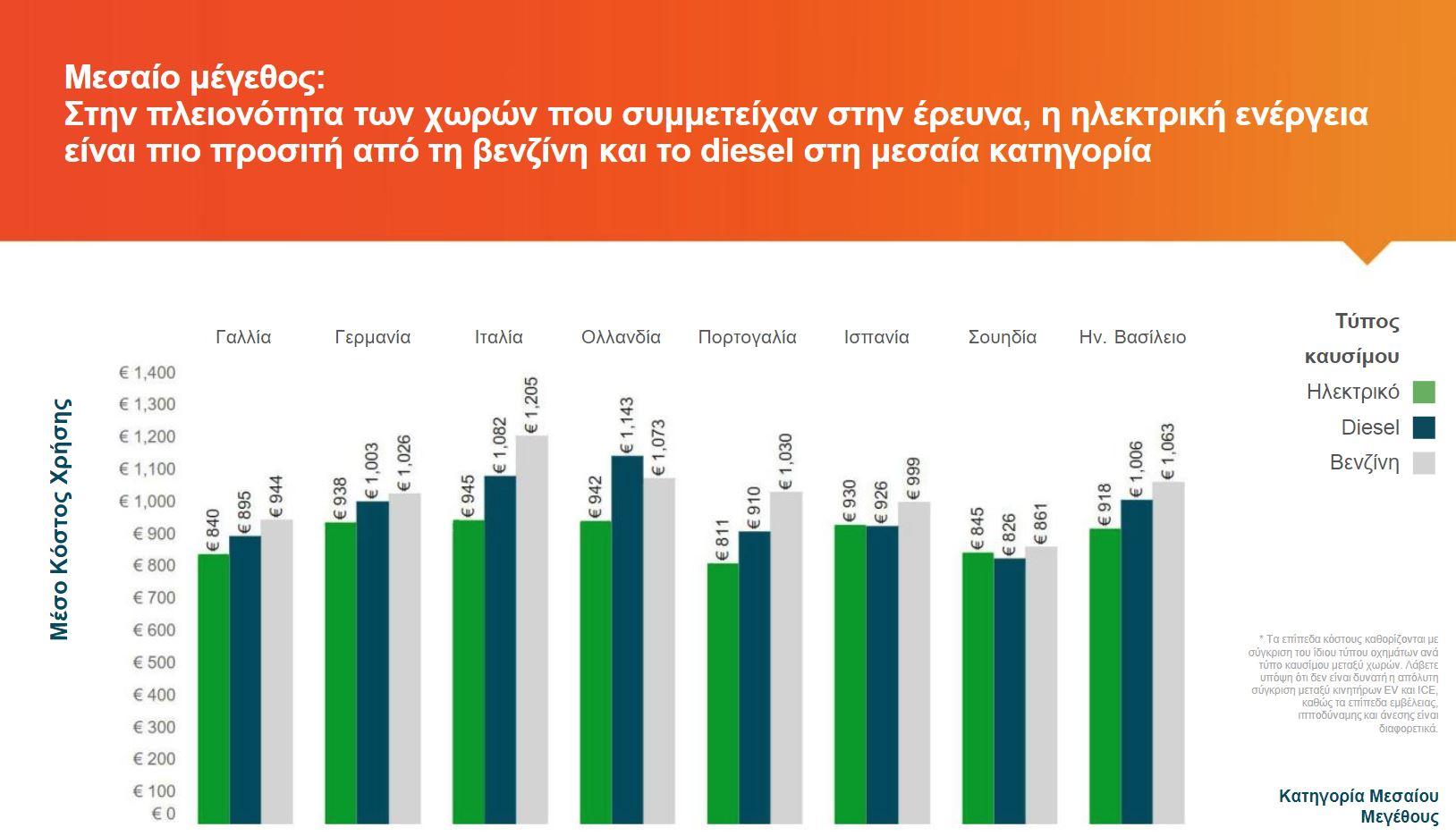 Car-Cost-Index-2020-8