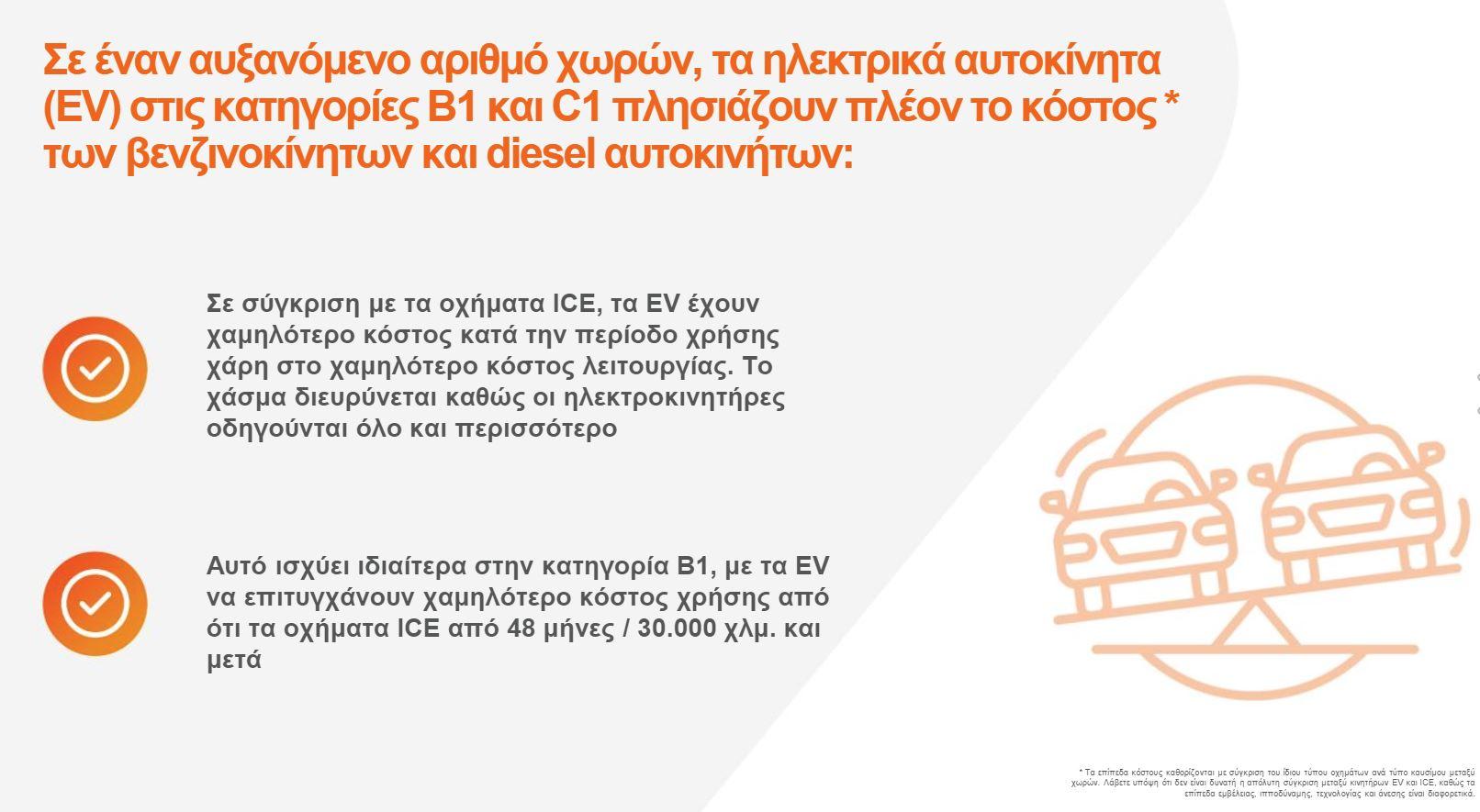 Car-Cost-Index-2020-9