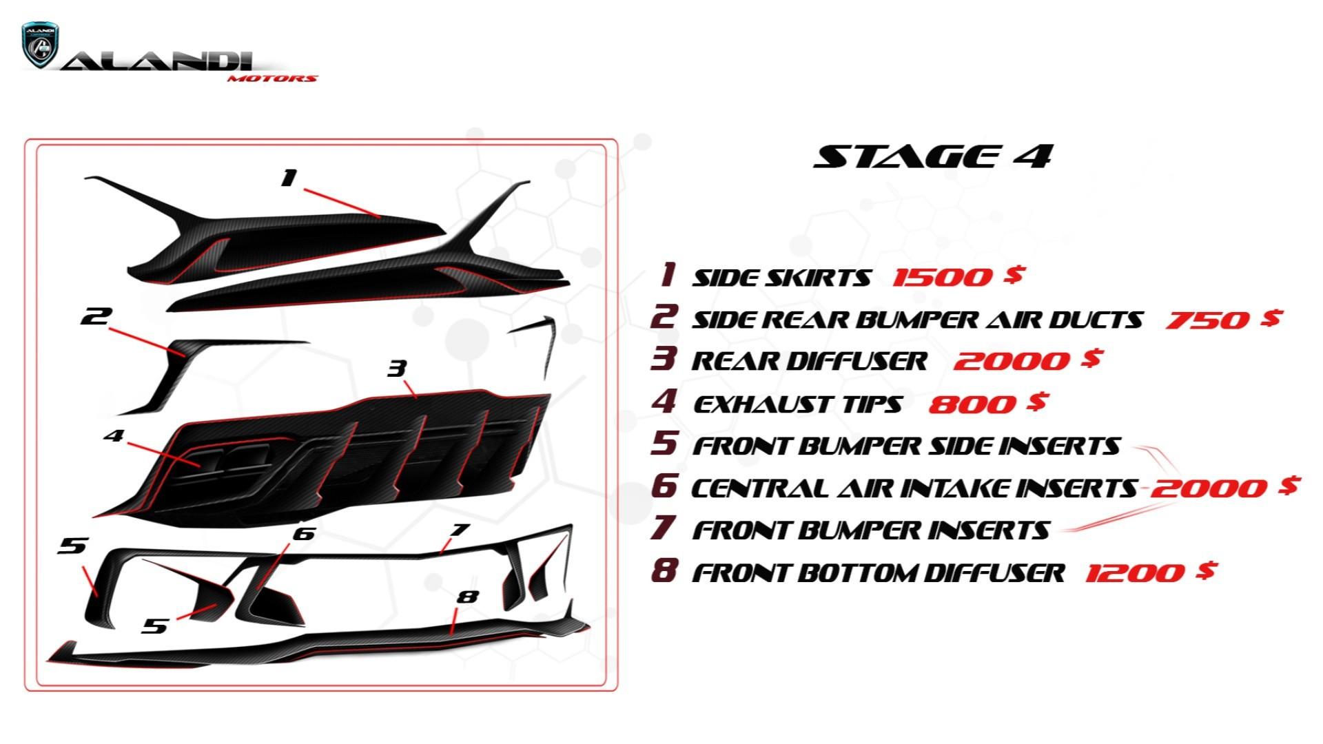 Chevrolet-Corvette-Centurion-by-Alandi-Motors-25
