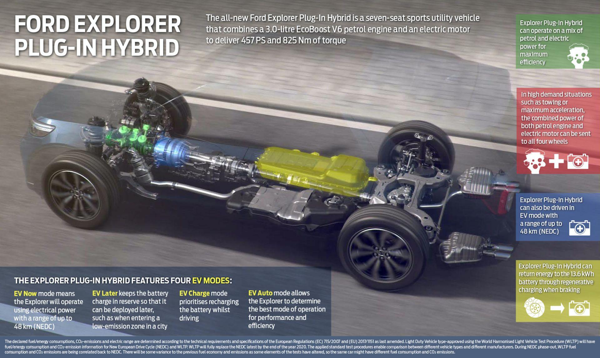 Ford_Explorer_PHEV_EU_spec_0019
