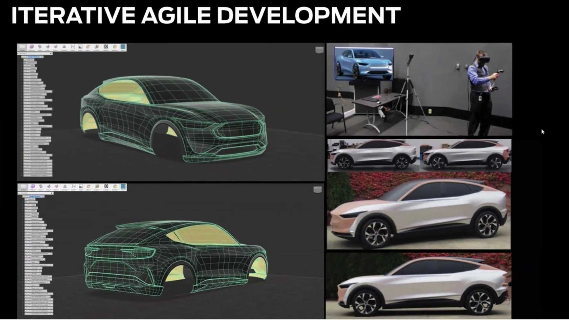 Ford-Mustang-Mach-E-Design-Process-Presentation-3
