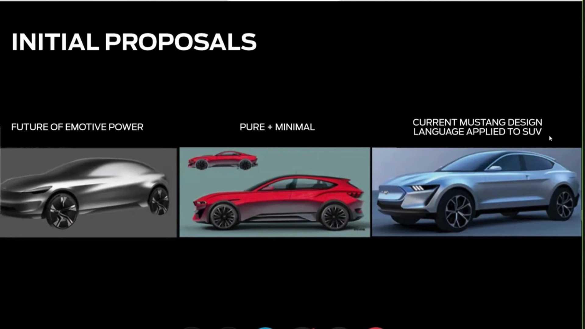 Ford-Mustang-Mach-E-Design-Process-Presentation-6