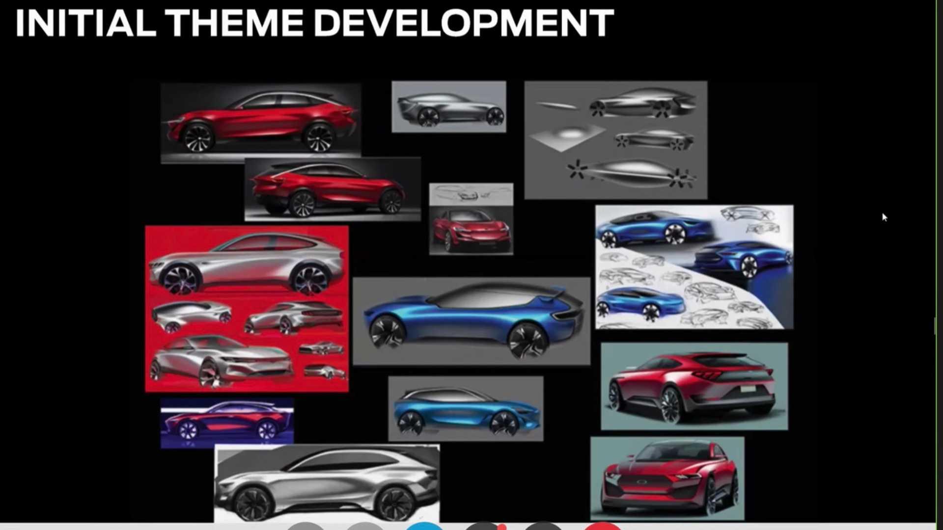 Ford-Mustang-Mach-E-Design-Process-Presentation-7