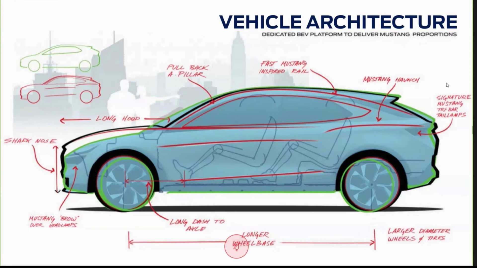 Ford-Mustang-Mach-E-Design-Process-Presentation-8