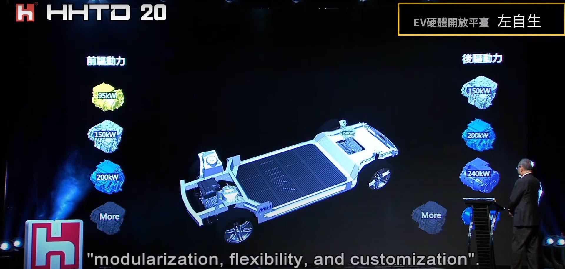 Foxconn-EV-Platform-12