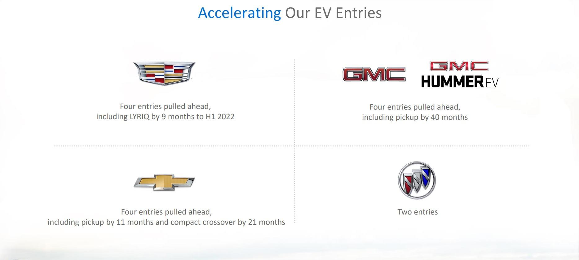 GM-Electric-Future-Roadmap-1