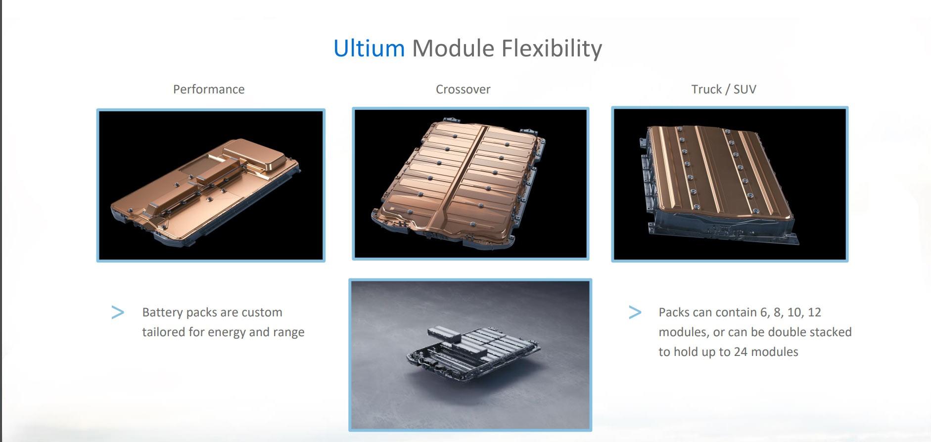 GM-Electric-Future-Roadmap-3