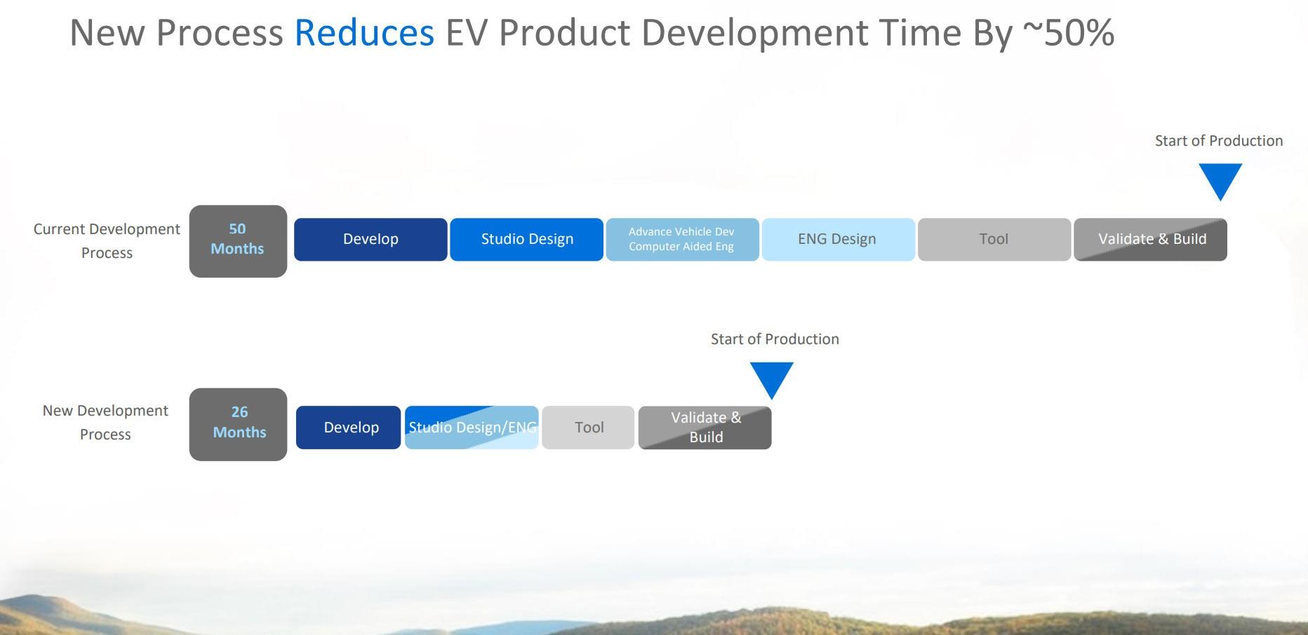 GM-Electric-Future-Roadmap-5