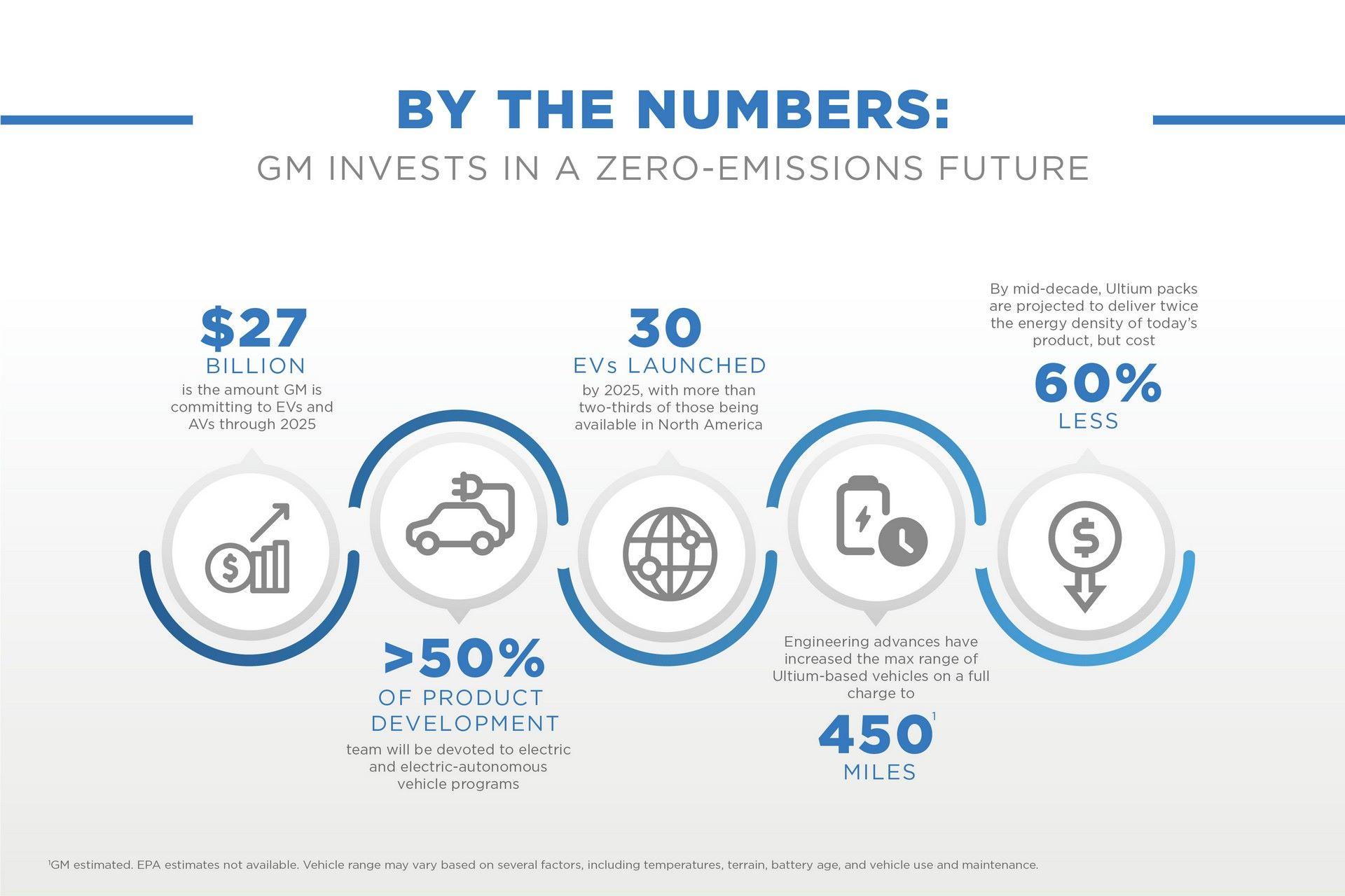 GM-Electric-Future-Roadmap-6