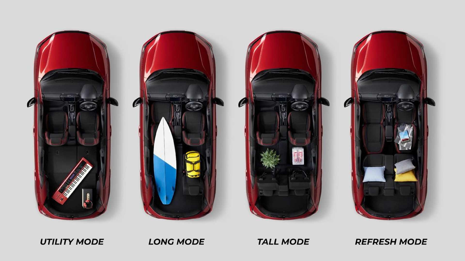 Honda-City-Hatchback-2021-8