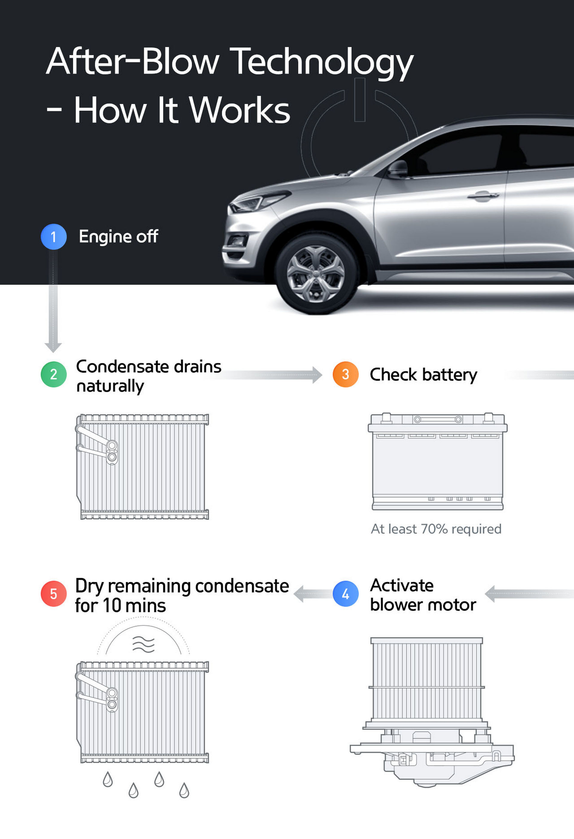 Hyundai-Air-Conditioning-system-clima-5