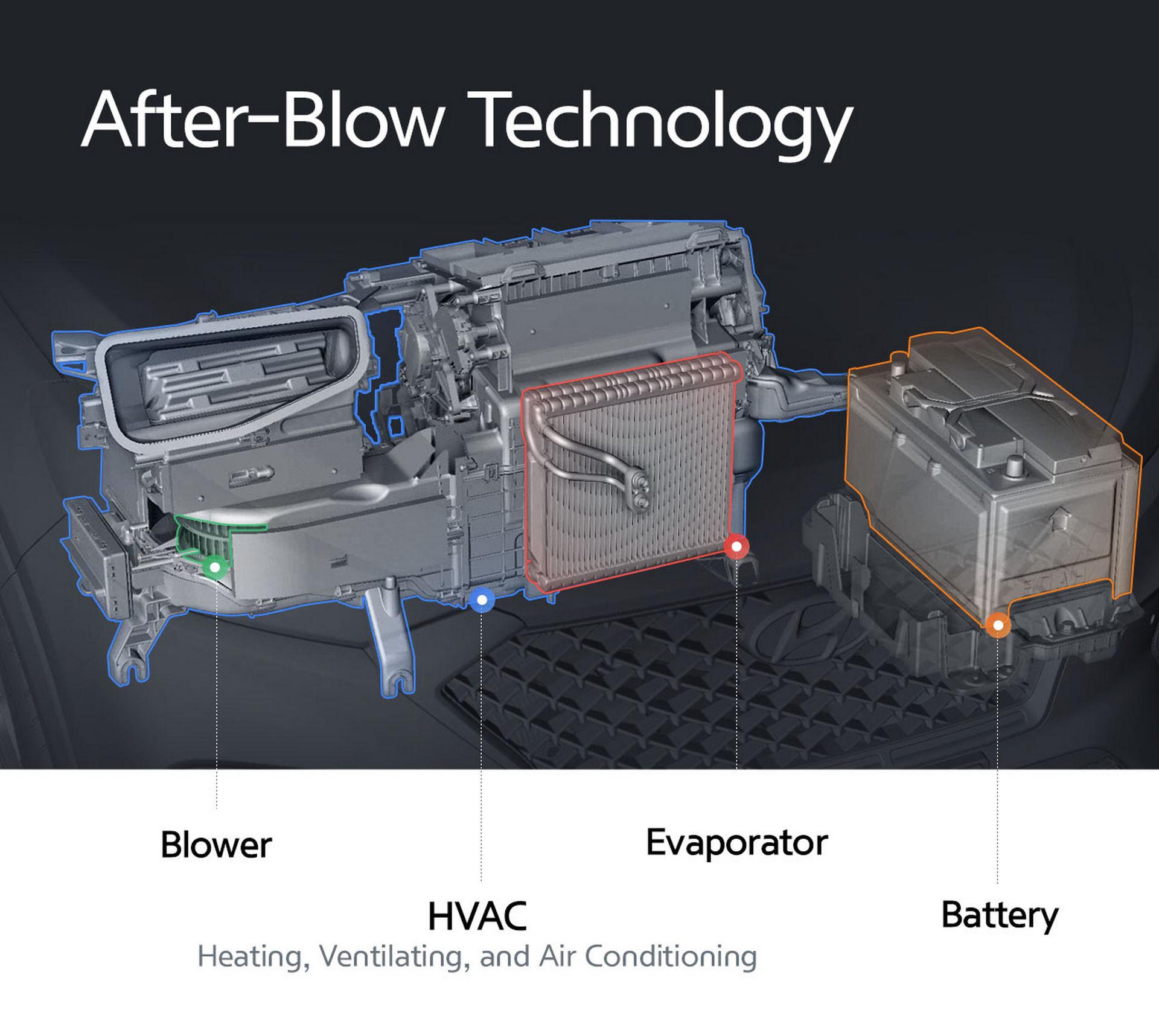 Hyundai-Air-Conditioning-system-clima-6