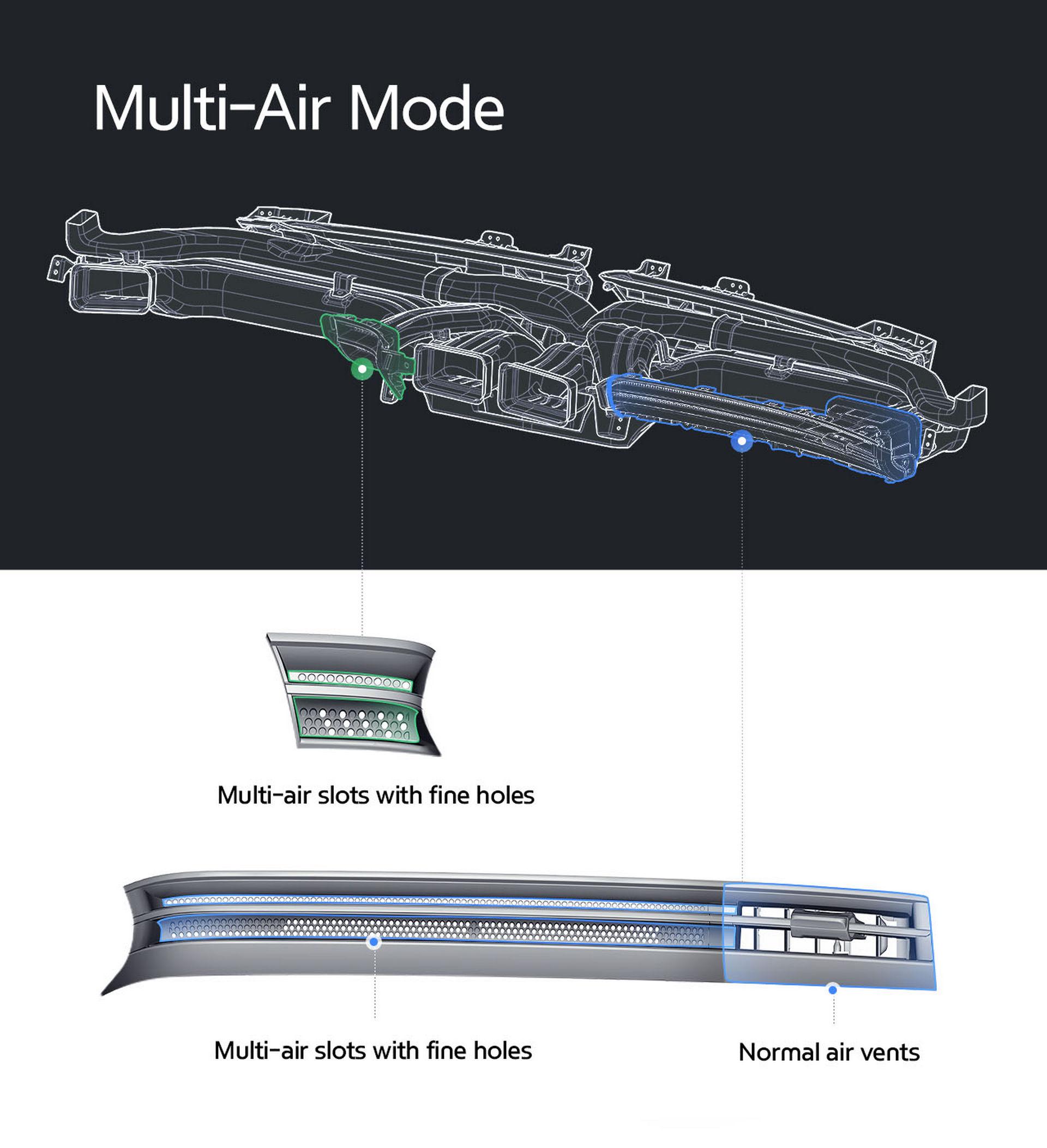 Hyundai-Air-Conditioning-system-clima-7