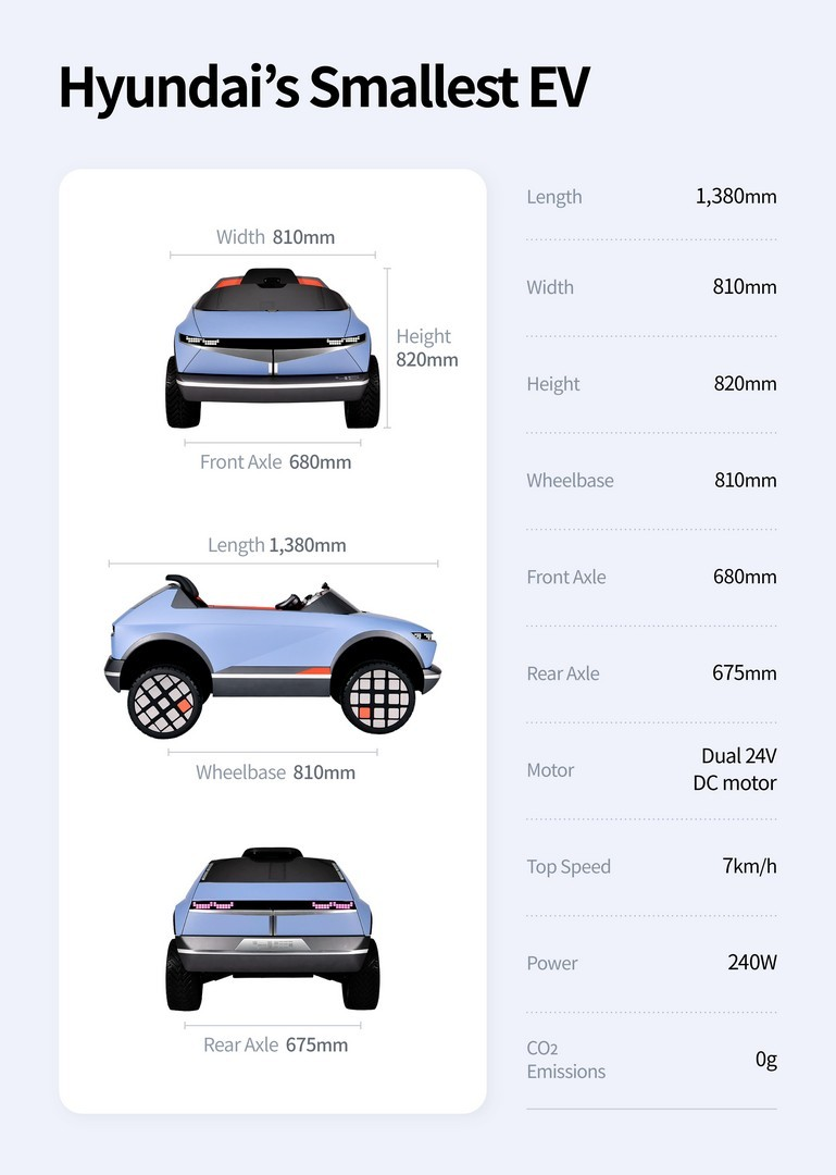 Hyundai-mini-EV-based-on-45-Concept-7