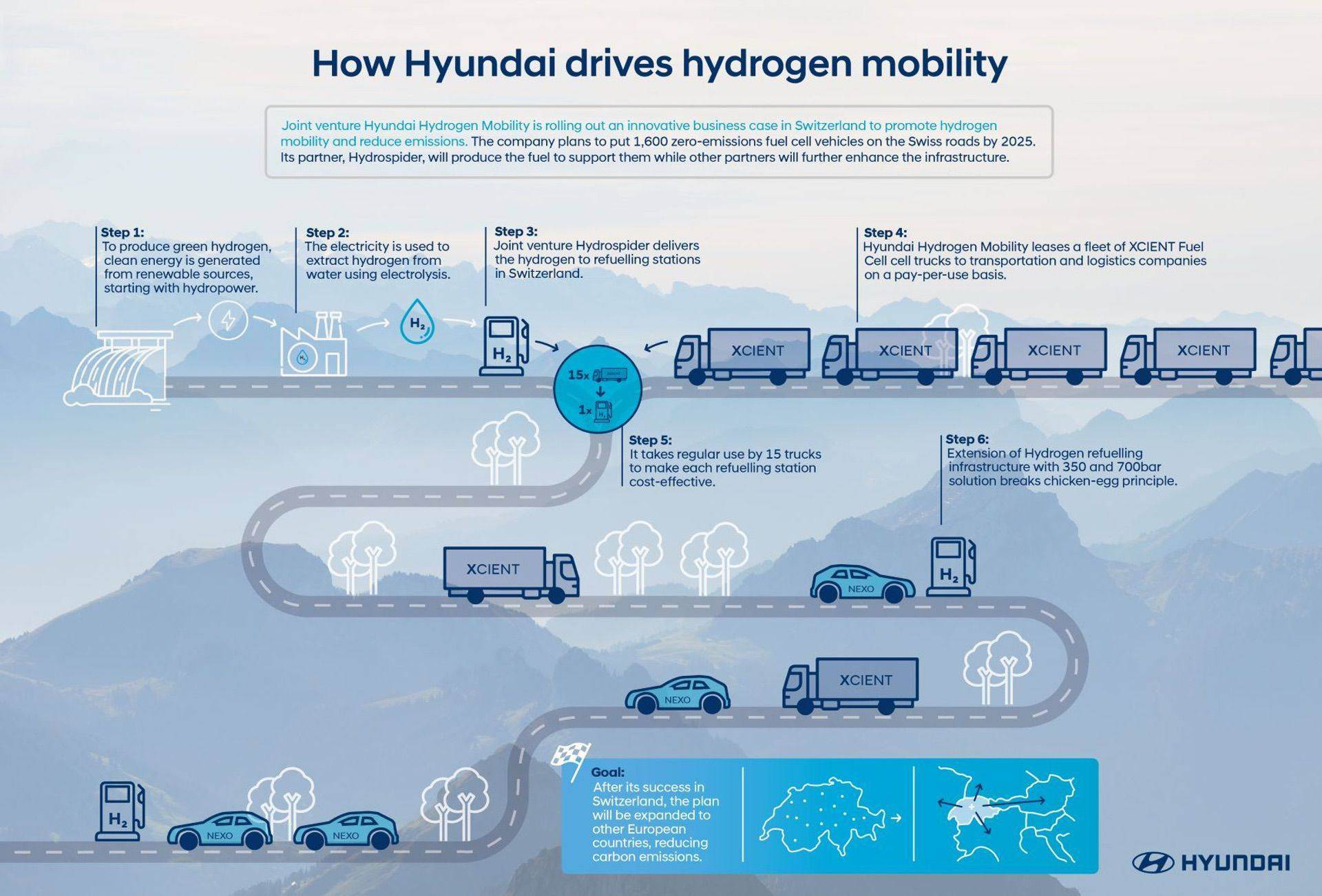 Hyundai_Xcient_Fuel_Cell_0002