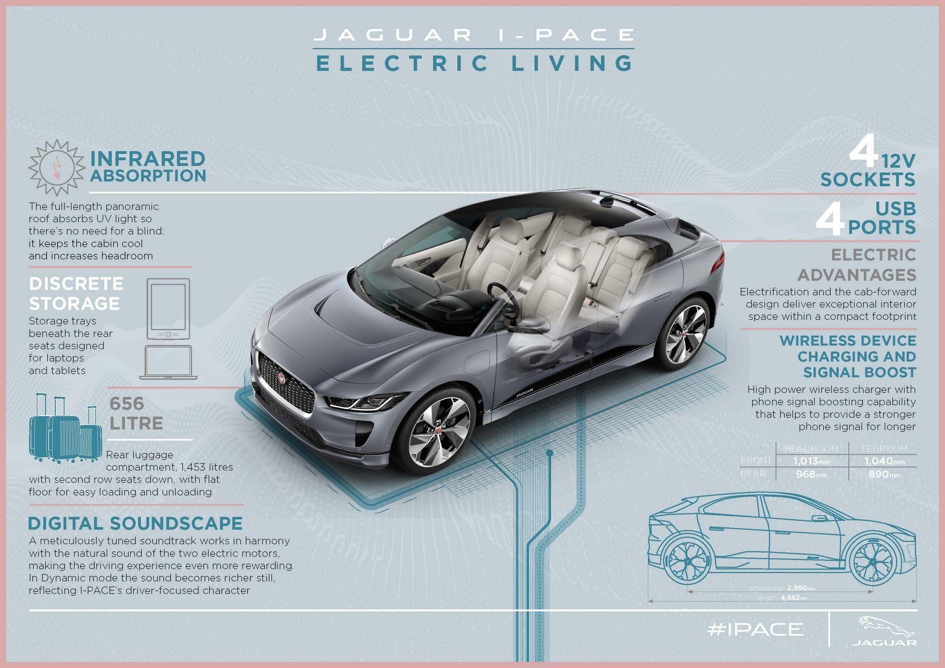 Jaguar-I-Pace-2021-30