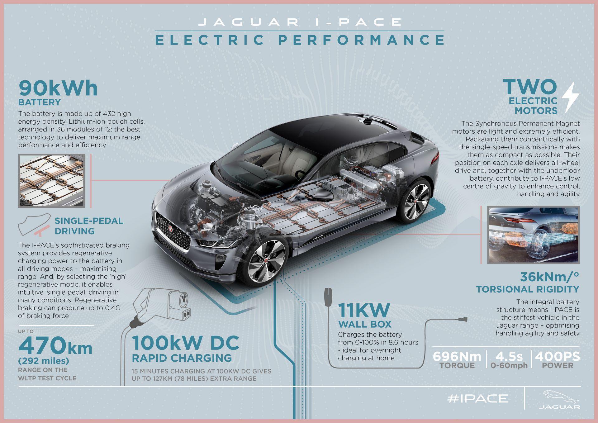 Jaguar-I-Pace-2021-31