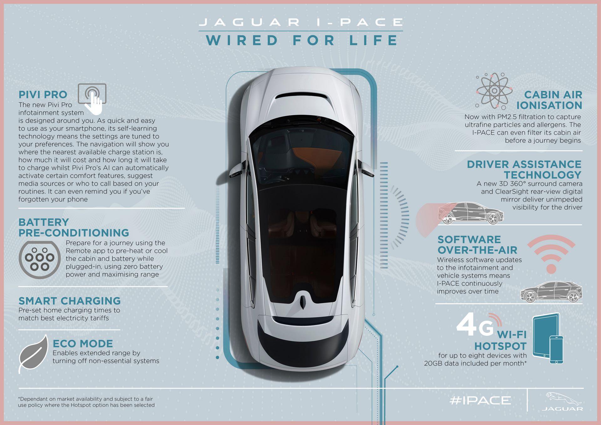 Jaguar-I-Pace-2021-33