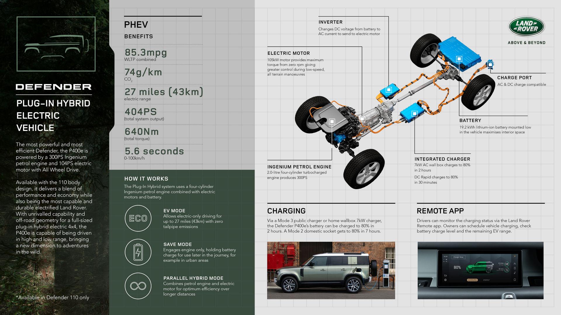 2021-Land-Rover-Defender-1