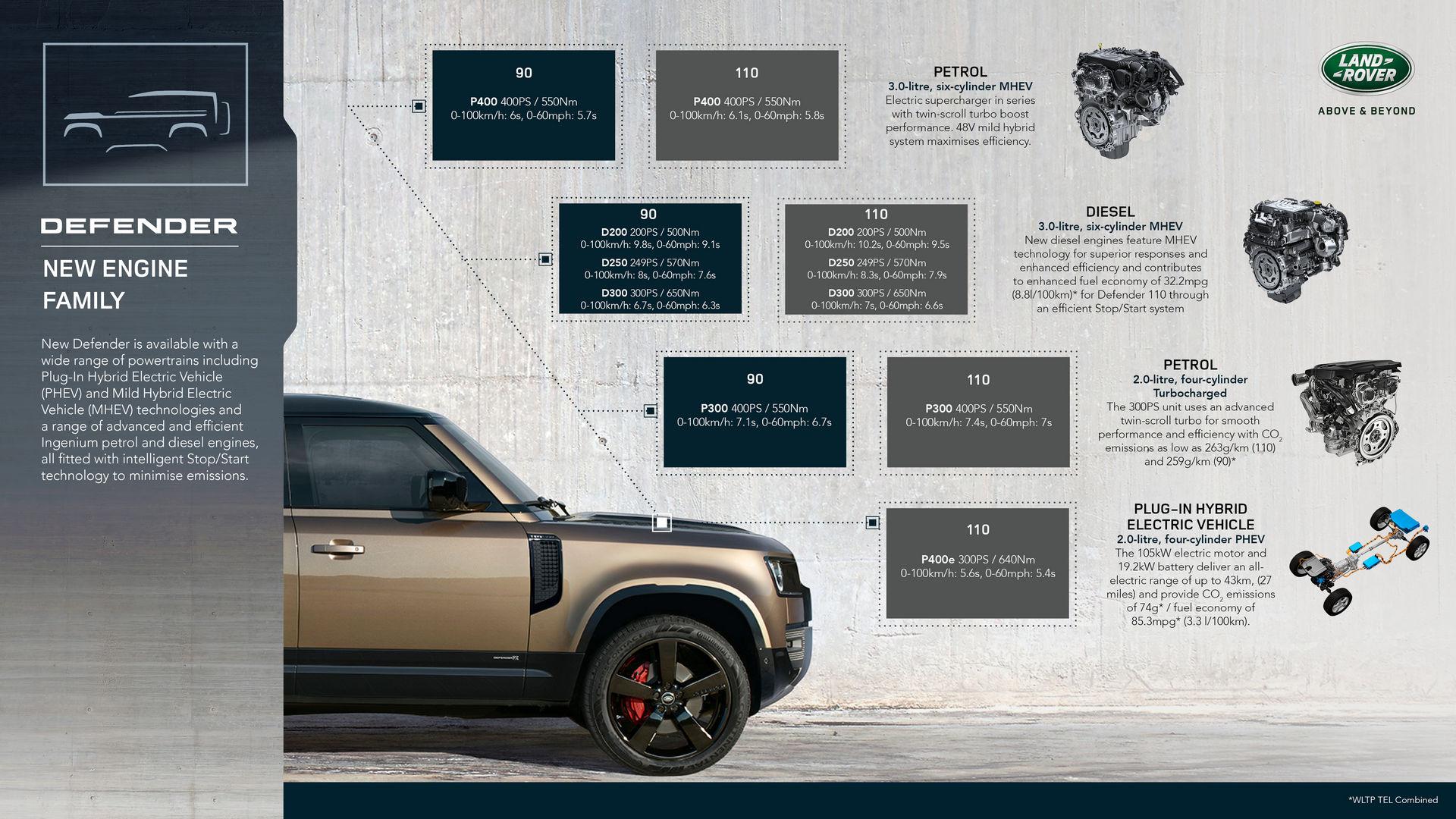 2021-Land-Rover-Defender-2