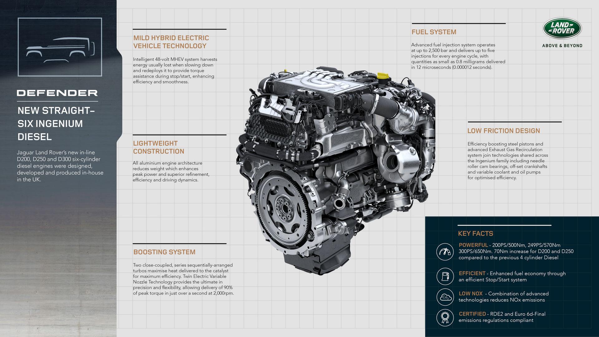 2021-Land-Rover-Defender-3
