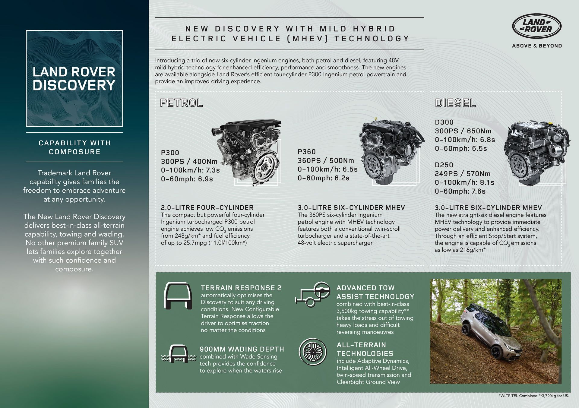 2021-Land-Rover-Discovery-85