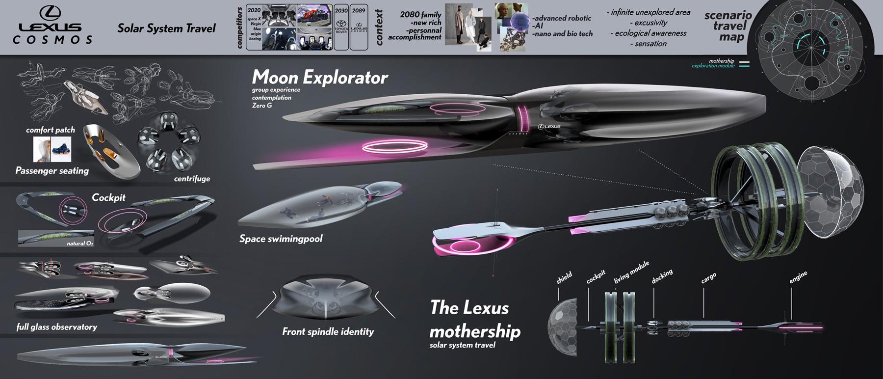 Lexus-Moon-Mobility-Concepts-5