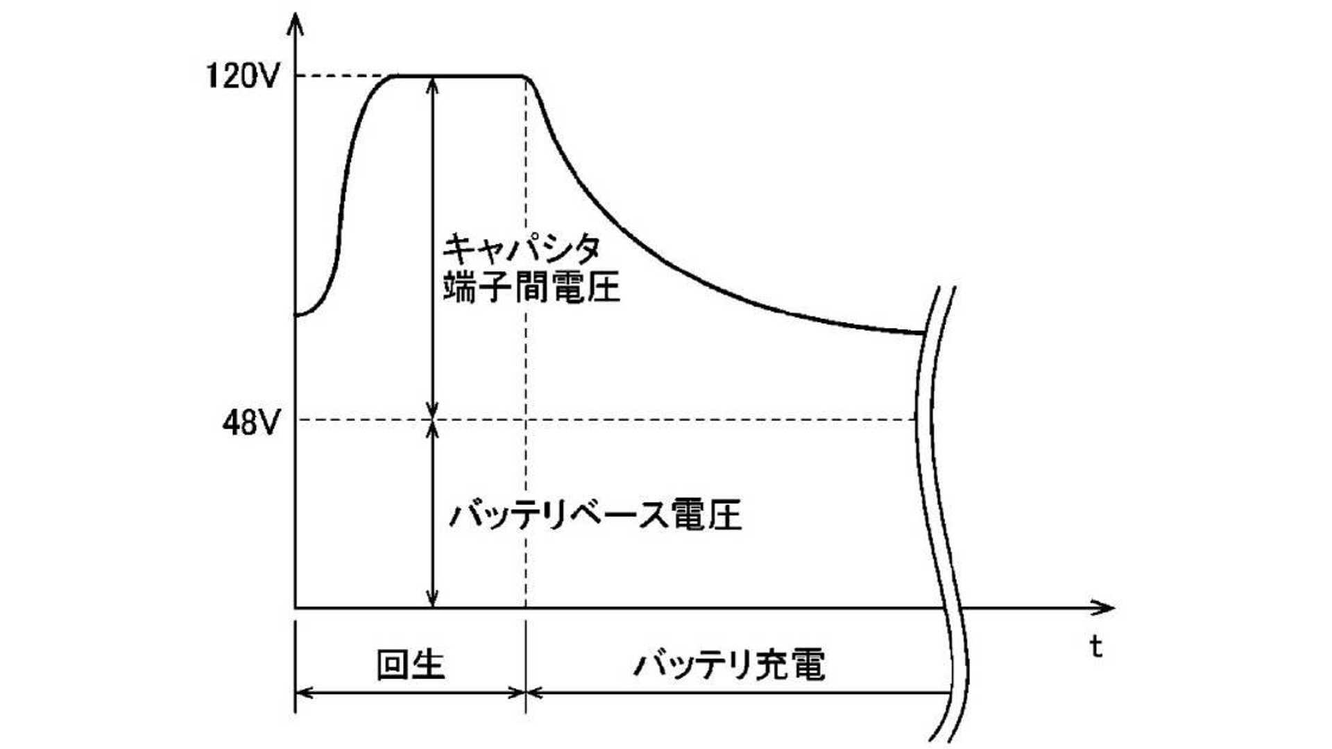 Mazda-Rotary-Engine-Hybrid-Patent-6