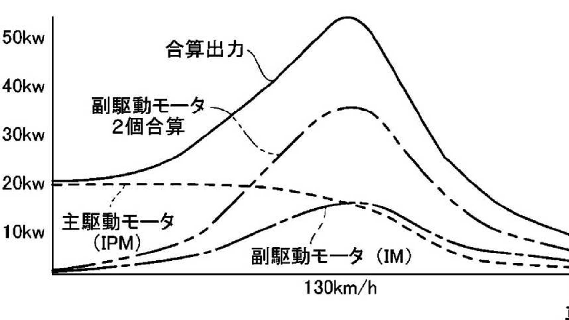 Mazda-Rotary-Engine-Hybrid-Patent-7