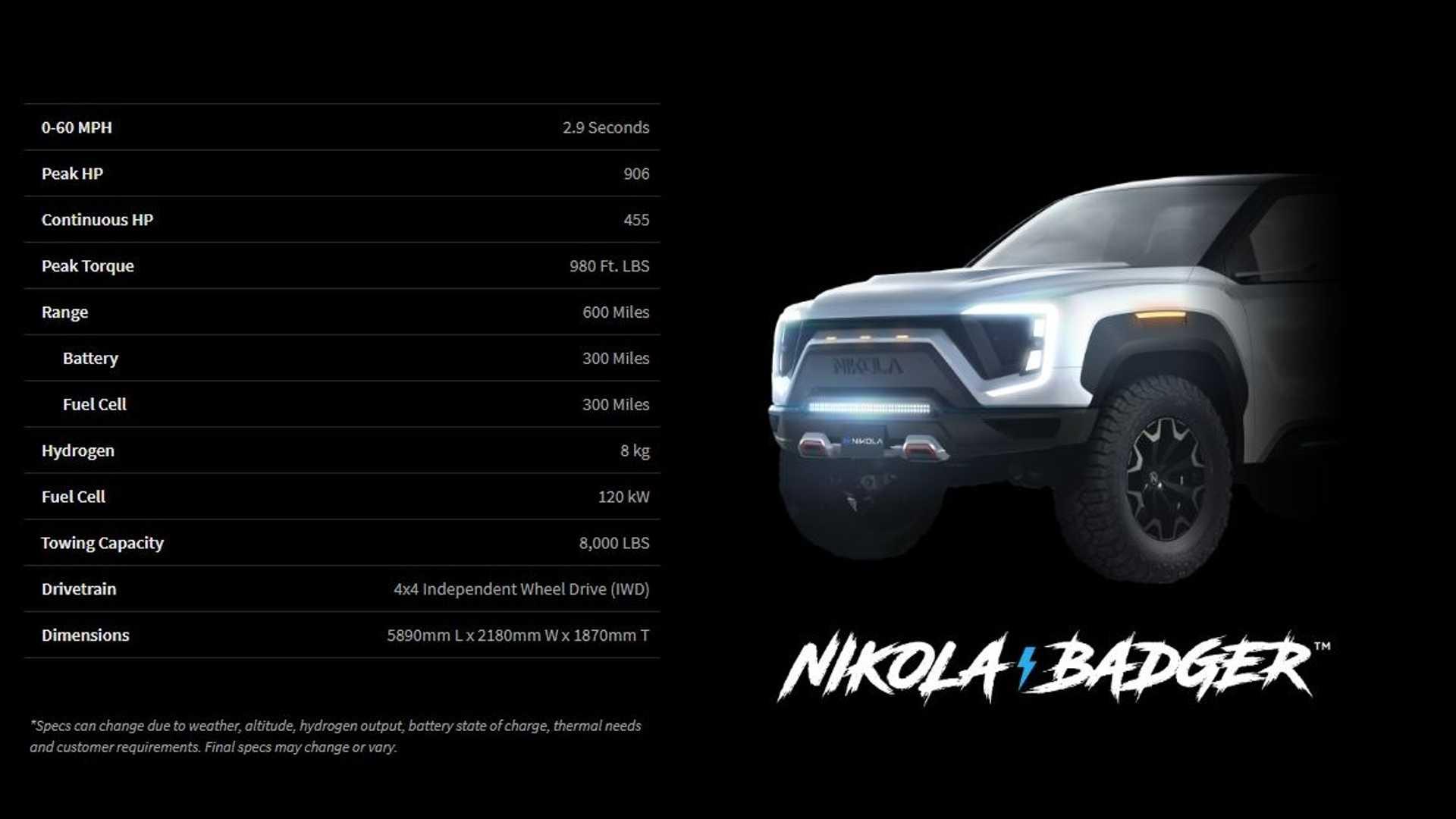 Nikola_Badger_concept_0008
