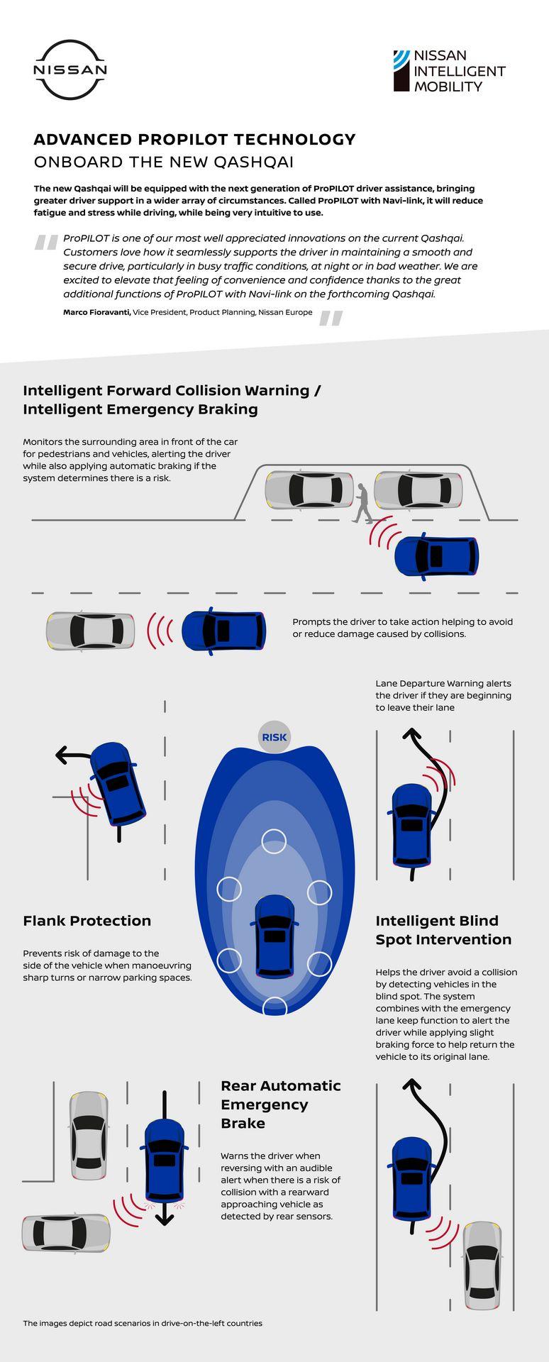 Nissan-Qashqai-Propilot-Navi-Infographic-V4P1