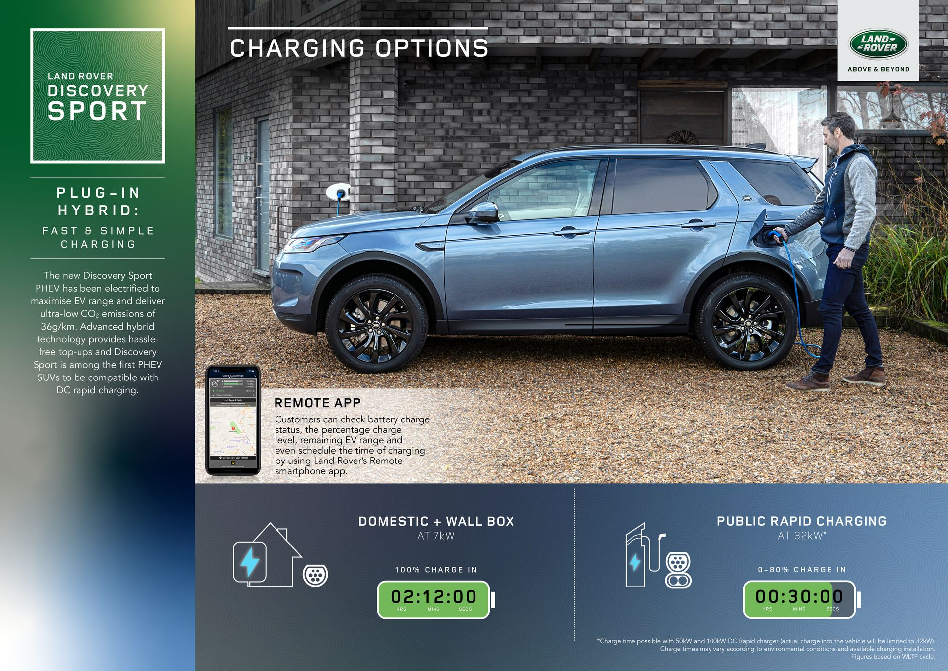 Plug-in-hybrid-Land-Rover-Discovery-Sport-PHEV-7