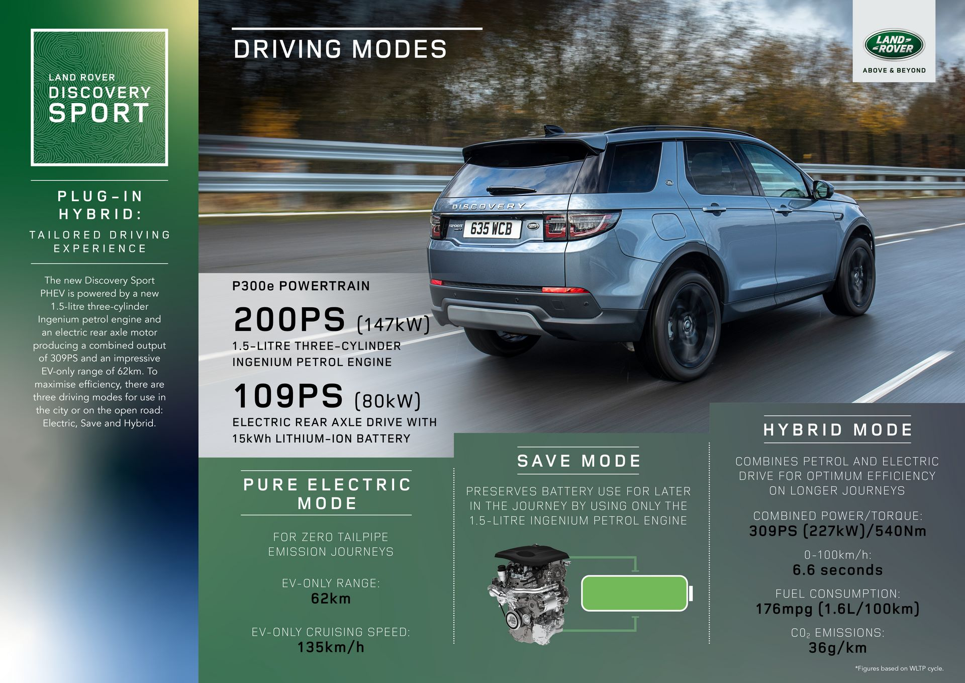 Plug-in-hybrid-Land-Rover-Discovery-Sport-PHEV-8