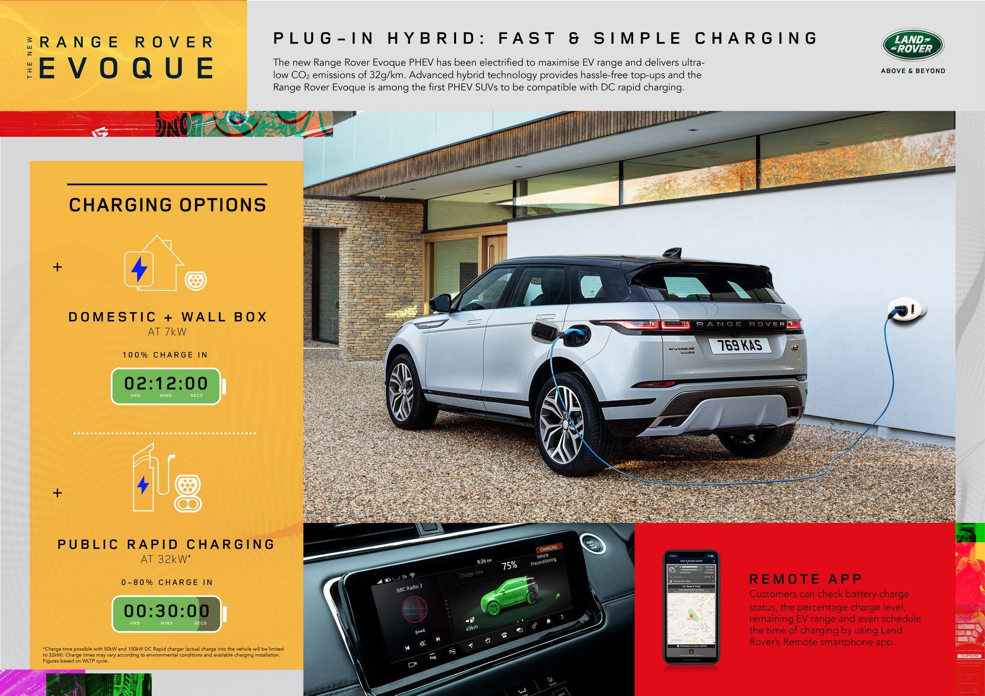 Plug-in-hybrid-Rabge-Rover-Evoque-PHEV-21