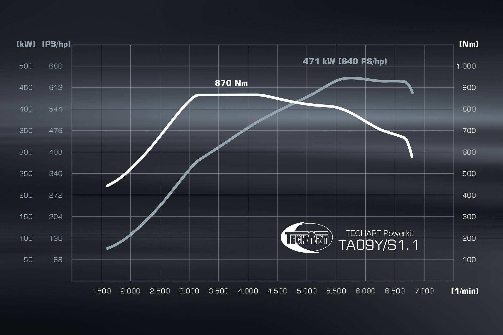 Porsche_Cayenne_GTS_by_TechArt_0053